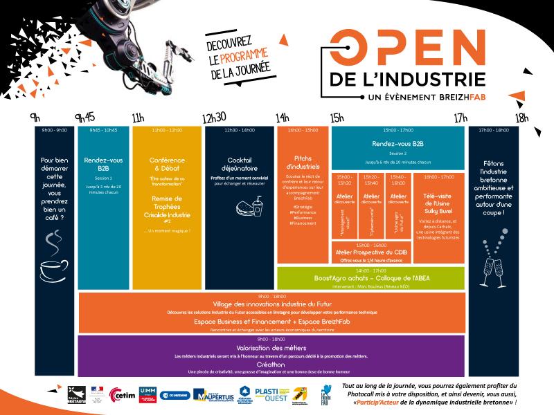Programme-OPEN2019